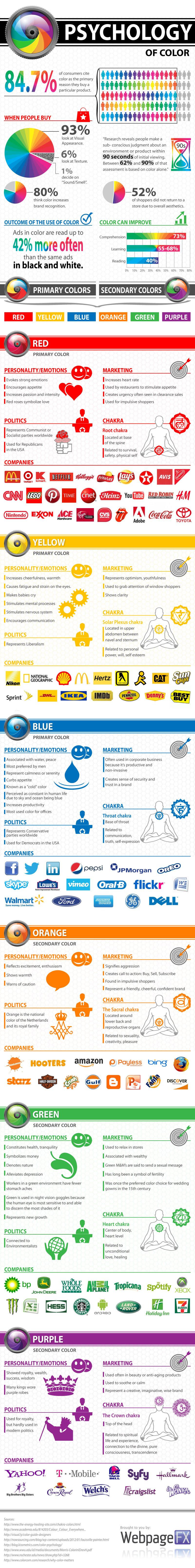 ΅Website psychology of color